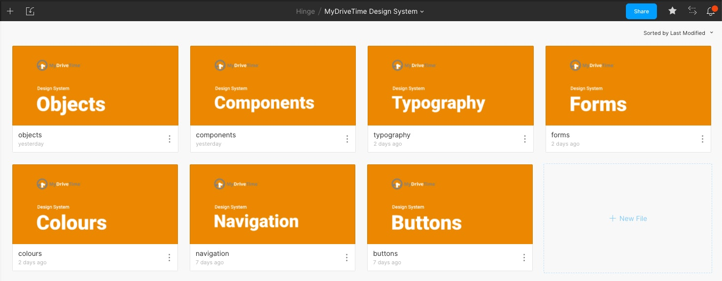 Building a design system using Figma and Zeroheight - Hinge